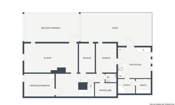 Rymligt hus om totalt ca 200 kvm med centralt läge i väster.